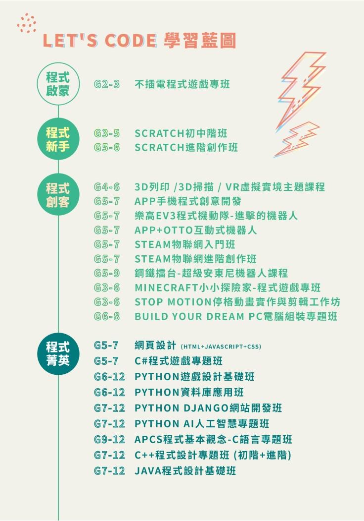 2019-08-程式手冊_彩色型錄A5書籍_CS3終版_改目錄_300-01